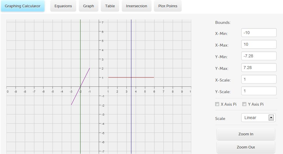 Geometry | Easy Peasy All-in-One High School
