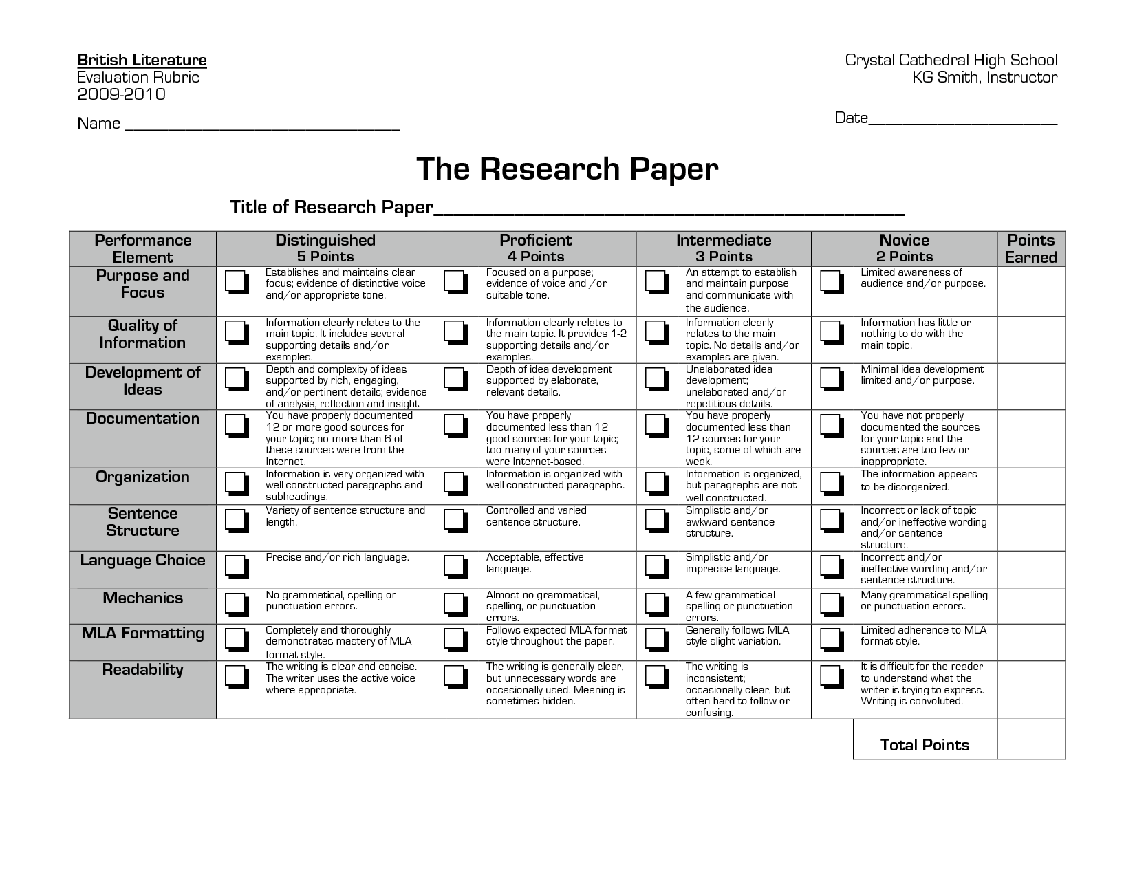 mla research paper rubric high school Research paper rubric (a) (b) (c) (d) (f) thesis clearly stated and appropriately focused clearly stated but focus could have been sharper thesis phrasing too simple, lacks complexity or, not clearly worded.