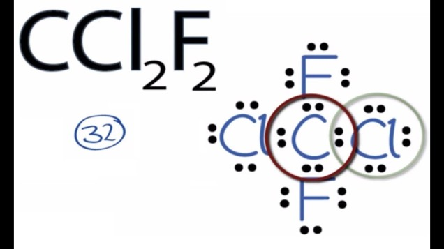 Lewis Dot Structure for CCl2F2